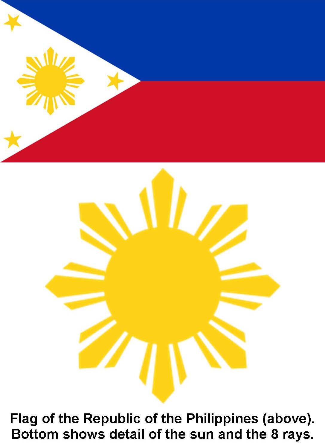 Filipino graphics artists | Poseidon Sciences