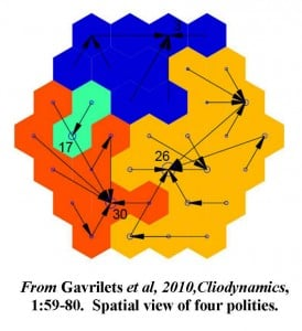 a1 asimov Gavrilets image 274x300 Mathematical models of emerging and collapsing societies.  From Asimov's fictional futuristic tale to the real science of Gavrilets' numerical simulations
